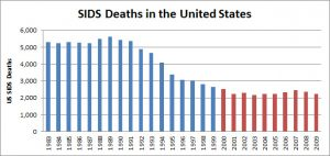 83-09-sids-death-rate-graph-v1-610x2891-2